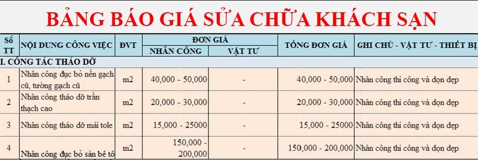 bảng dự toán cải tạo khách sạn